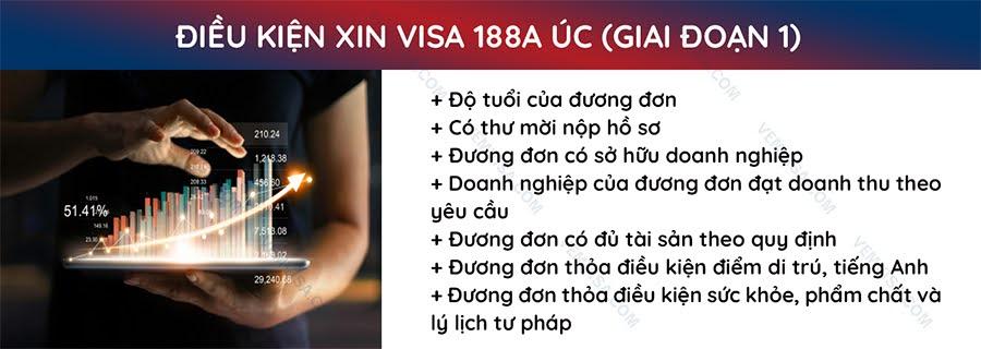 Điều kiện xin visa 188A Úc (giai đoạn 1)