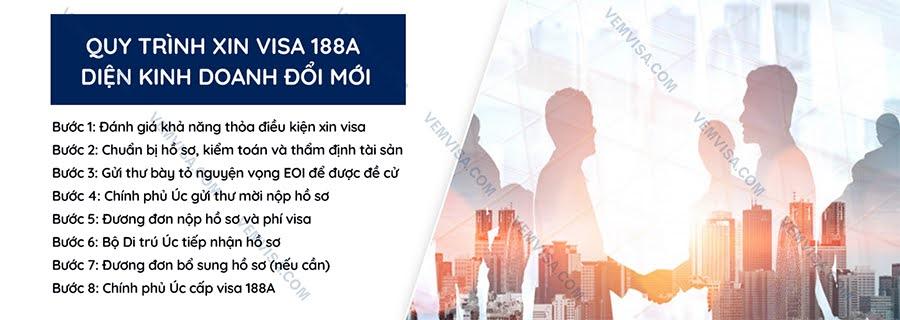 Quy trình xin visa 188A Australia